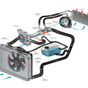 Lucruri pe care trebuie sa le stii despre sistemul de racire al unei masini